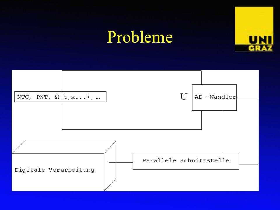 Probleme Lösung: Erstes Problem: War vielleicht doch nicht so schlimm