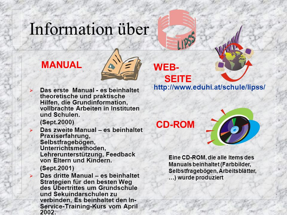 Information über MANUAL WEB-SEITE CD-ROM