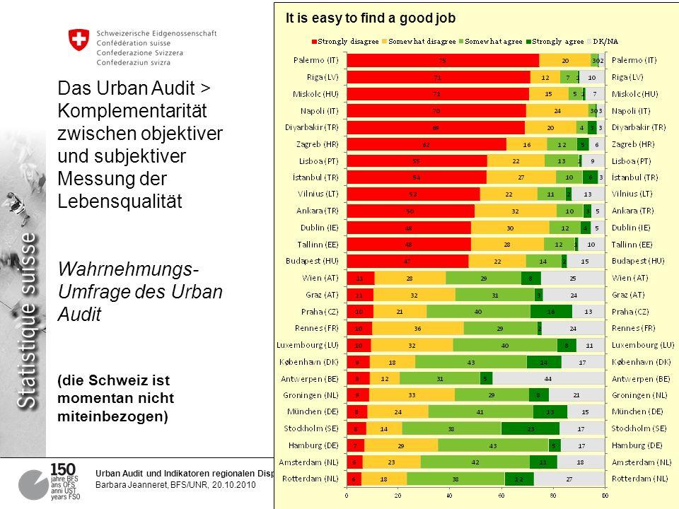 Wahrnehmungs-Umfrage des Urban Audit