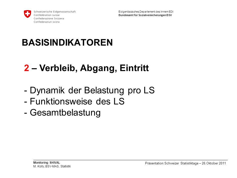 BASISINDIKATOREN 2 – Verbleib, Abgang, Eintritt - Dynamik der Belastung pro LS - Funktionsweise des LS - Gesamtbelastung.