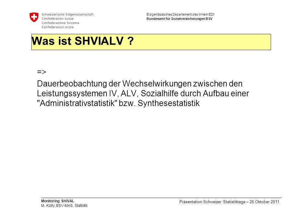 Was ist SHVIALV =>