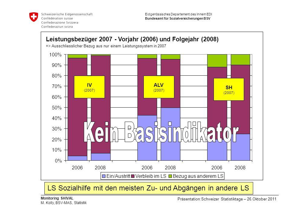 Leistungsbezüger 2007 - Vorjahr (2006) und Folgejahr (2008)