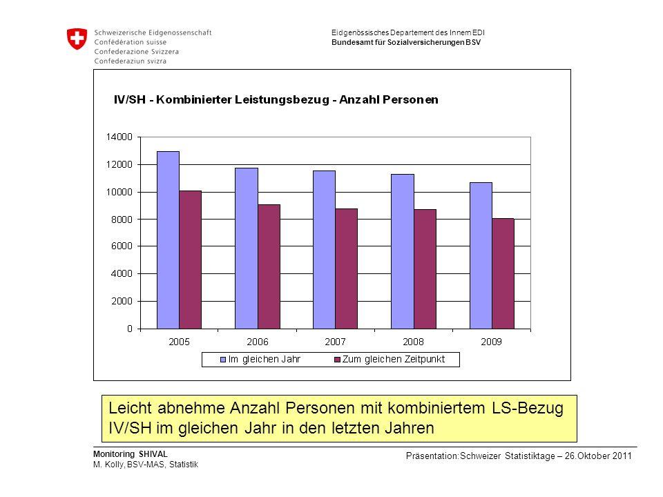 Leicht abnehme Anzahl Personen mit kombiniertem LS-Bezug IV/SH im gleichen Jahr in den letzten Jahren