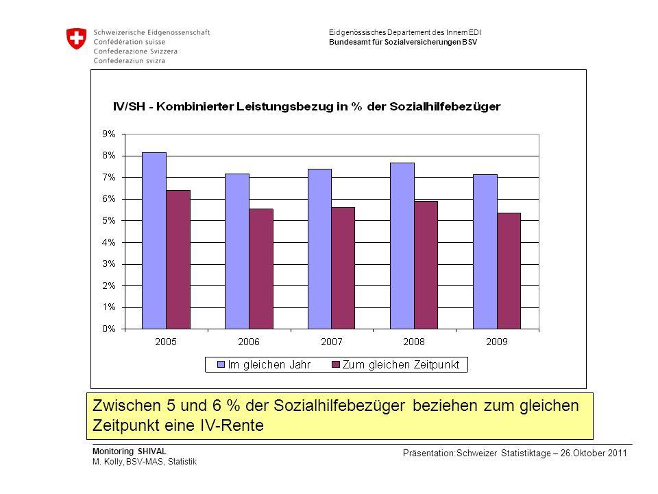 Zwischen 5 und 6 % der Sozialhilfebezüger beziehen zum gleichen Zeitpunkt eine IV-Rente