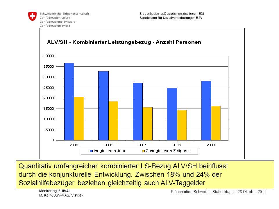 Quantitativ umfangreicher kombinierter LS-Bezug ALV/SH beinflusst durch die konjunkturelle Entwicklung.
