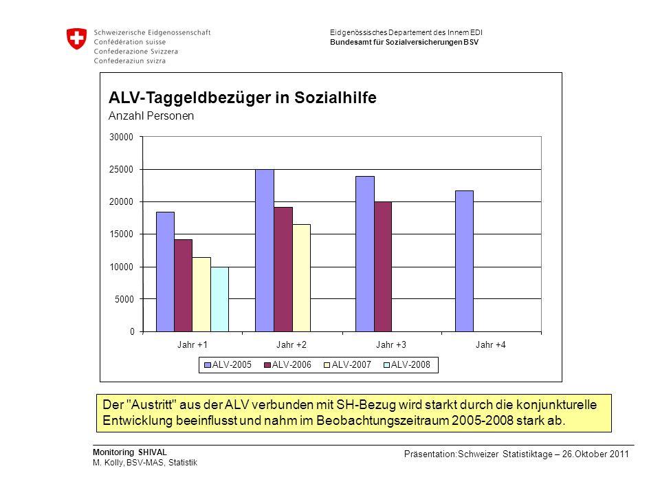 ALV-Taggeldbezüger in Sozialhilfe