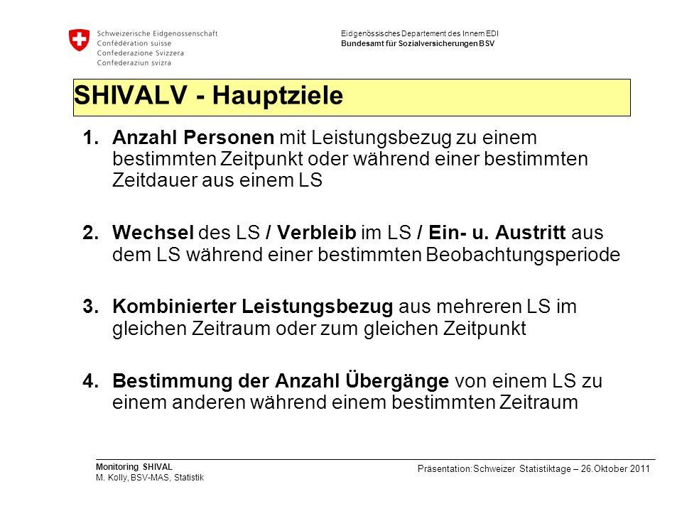 SHIVALV - Hauptziele Anzahl Personen mit Leistungsbezug zu einem bestimmten Zeitpunkt oder während einer bestimmten Zeitdauer aus einem LS.