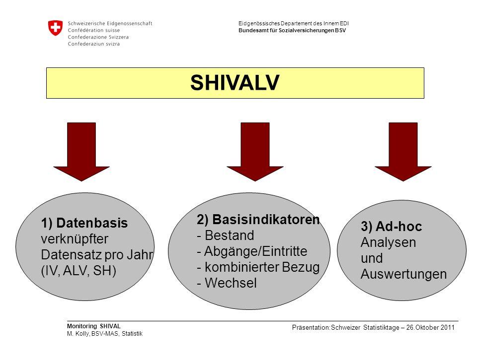 SHIVALV 2) Basisindikatoren - Bestand
