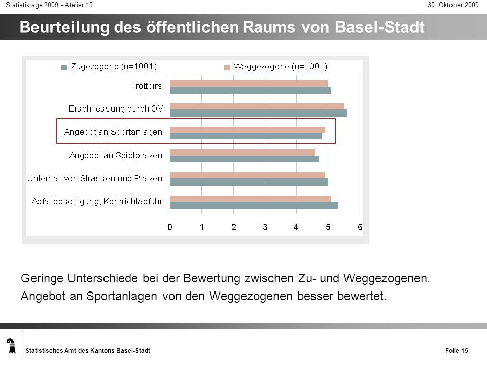 Beurteilung des öffentlichen Raums von Basel-Stadt