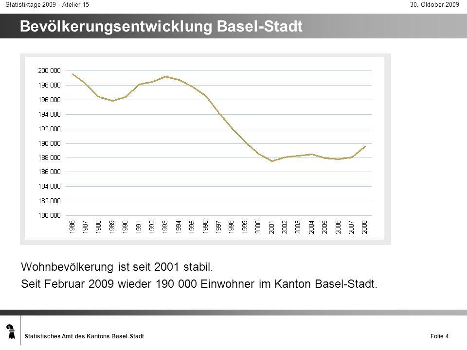 Bevölkerungsentwicklung Basel-Stadt