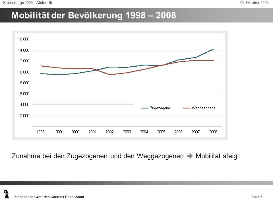 Mobilität der Bevölkerung 1998 – 2008