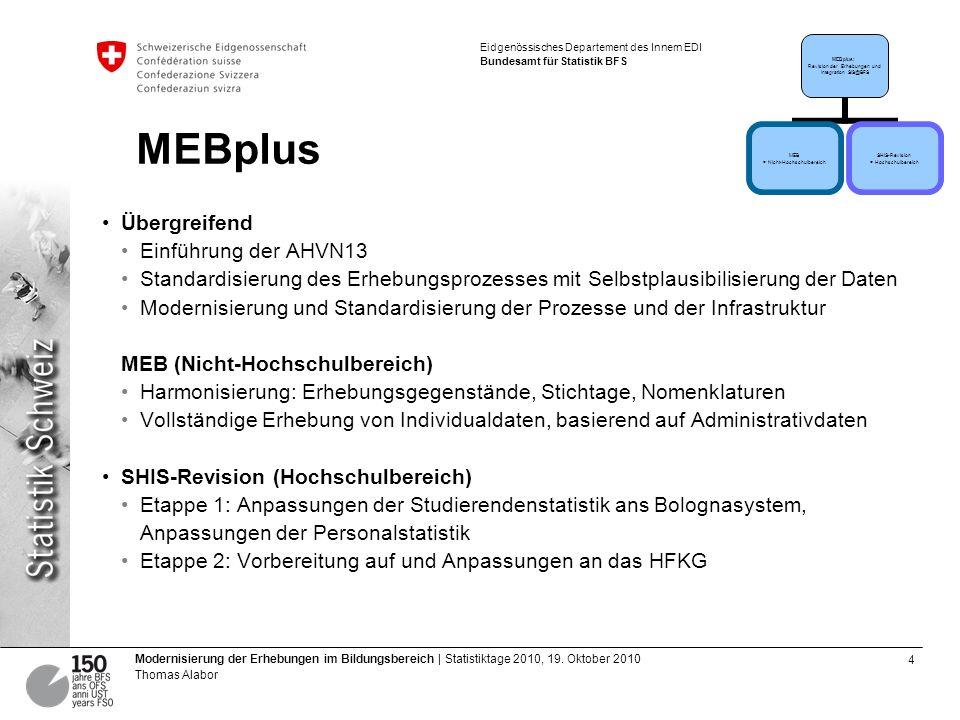 MEBplus Übergreifend Einführung der AHVN13