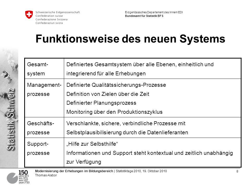 Funktionsweise des neuen Systems