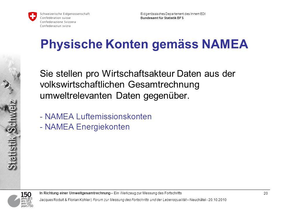 Physische Konten gemäss NAMEA