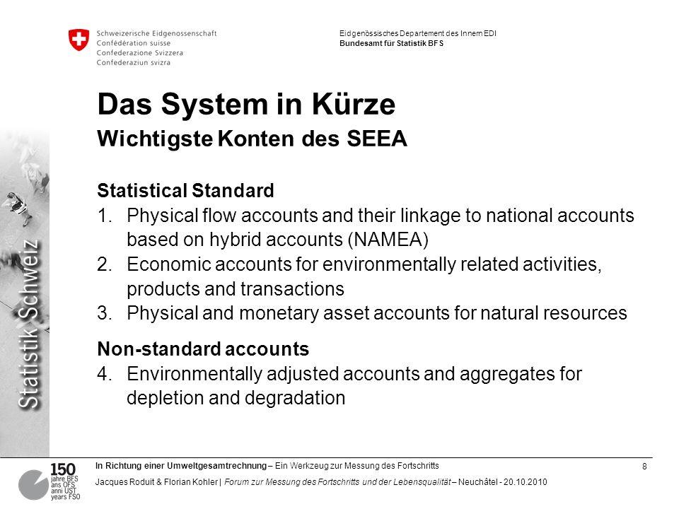 Das System in Kürze Wichtigste Konten des SEEA