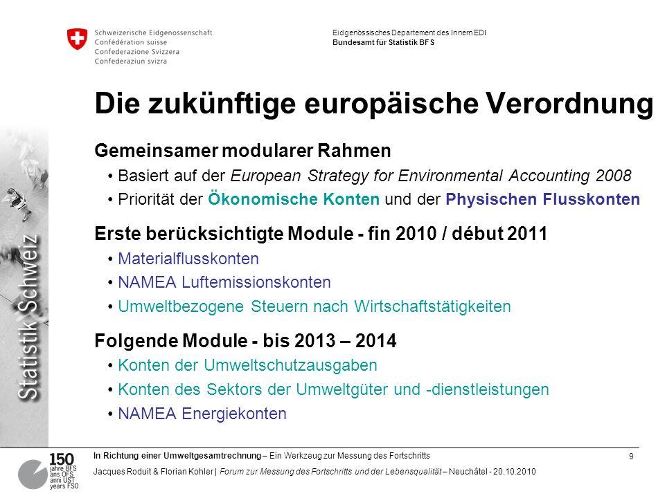 Die zukünftige europäische Verordnung