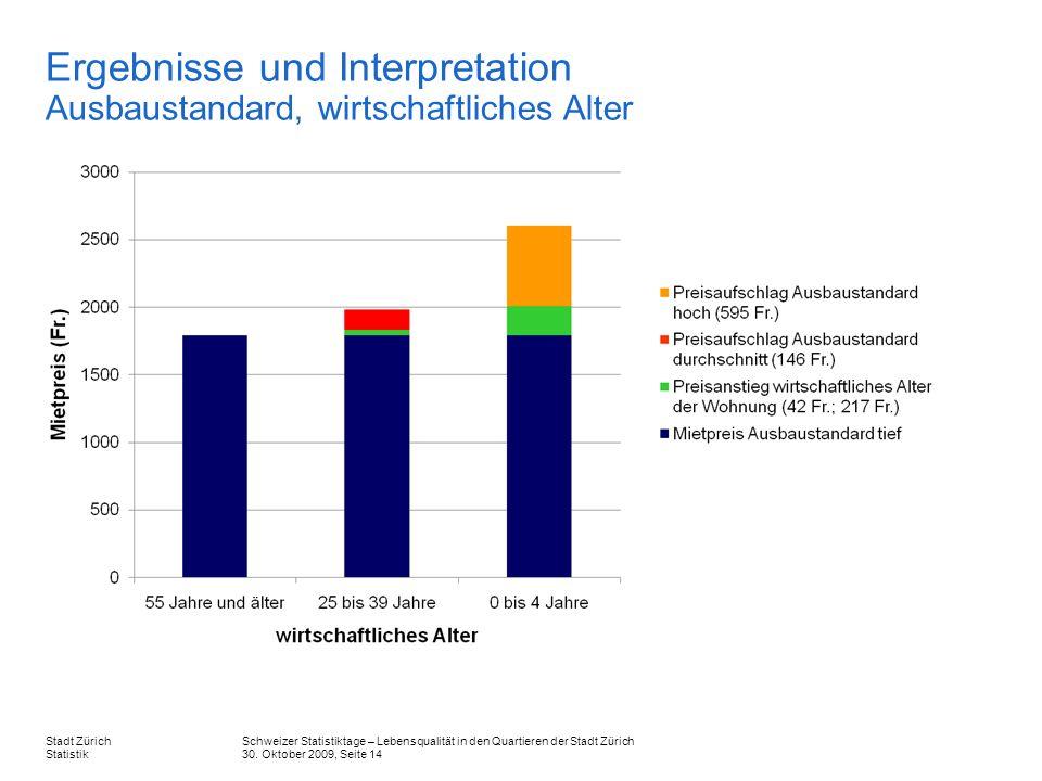 Ergebnisse und Interpretation Ausbaustandard, wirtschaftliches Alter