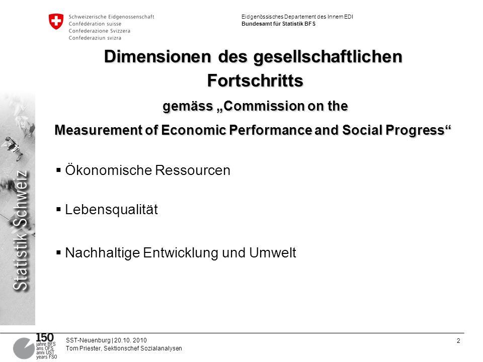 "Dimensionen des gesellschaftlichen Fortschritts gemäss ""Commission on the Measurement of Economic Performance and Social Progress"