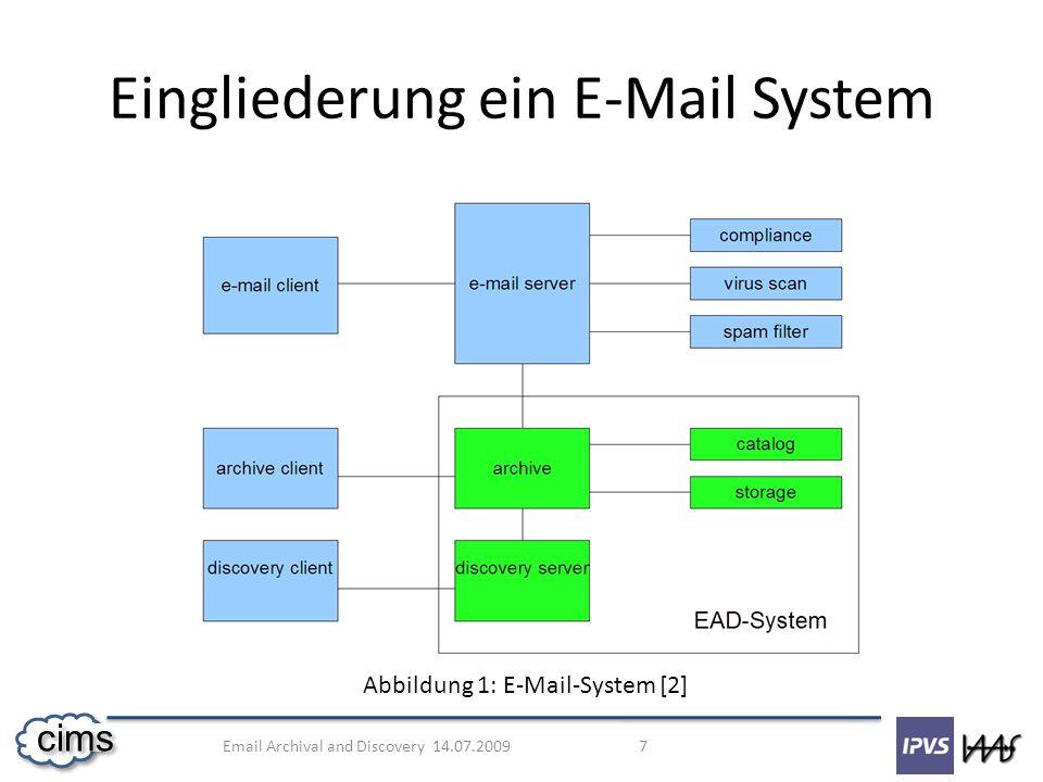 Eingliederung ein E-Mail System