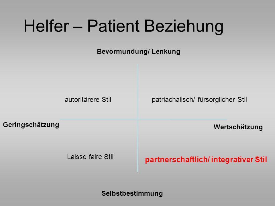 Helfer – Patient Beziehung