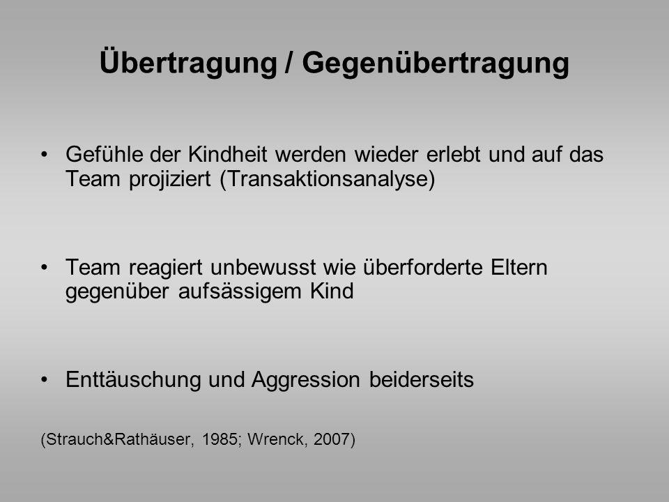 Übertragung / Gegenübertragung