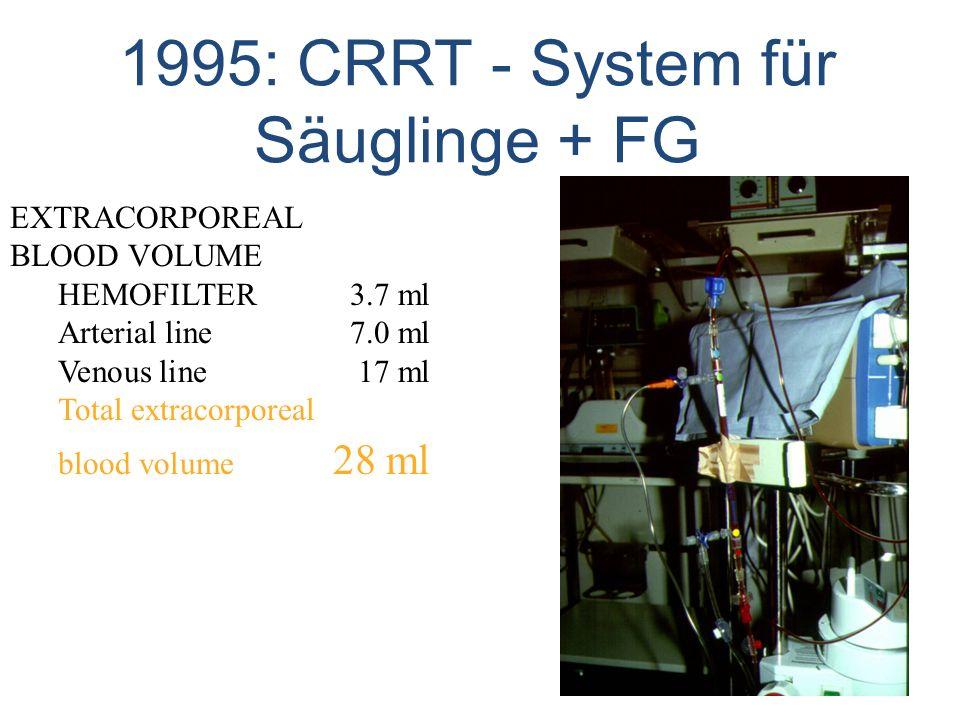 1995: CRRT - System für Säuglinge + FG