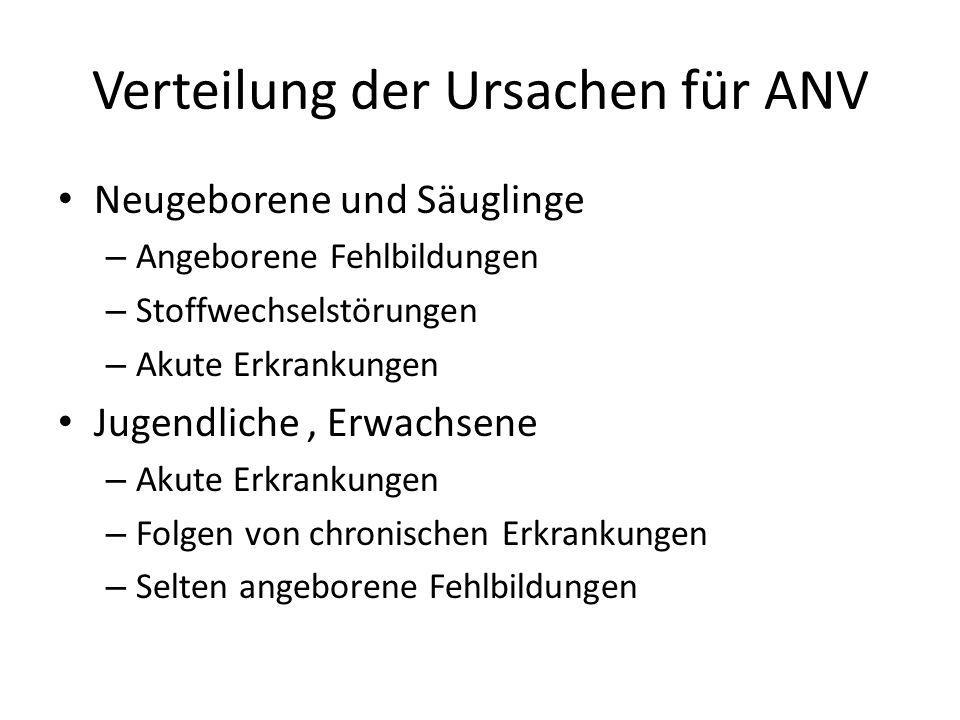 Verteilung der Ursachen für ANV