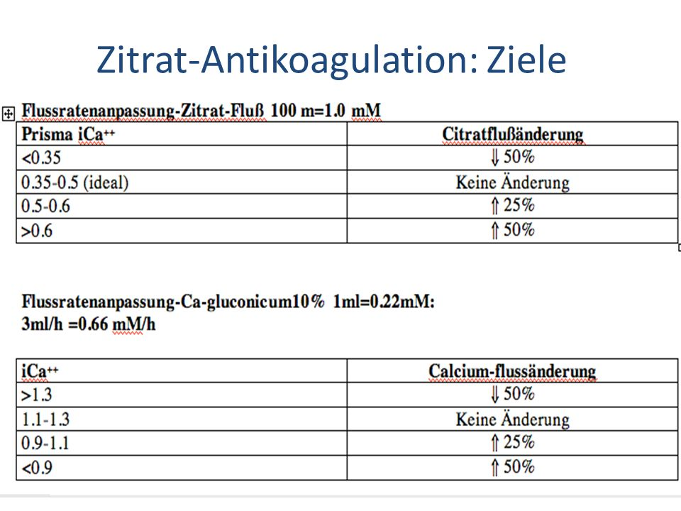 Zitrat-Antikoagulation: Ziele