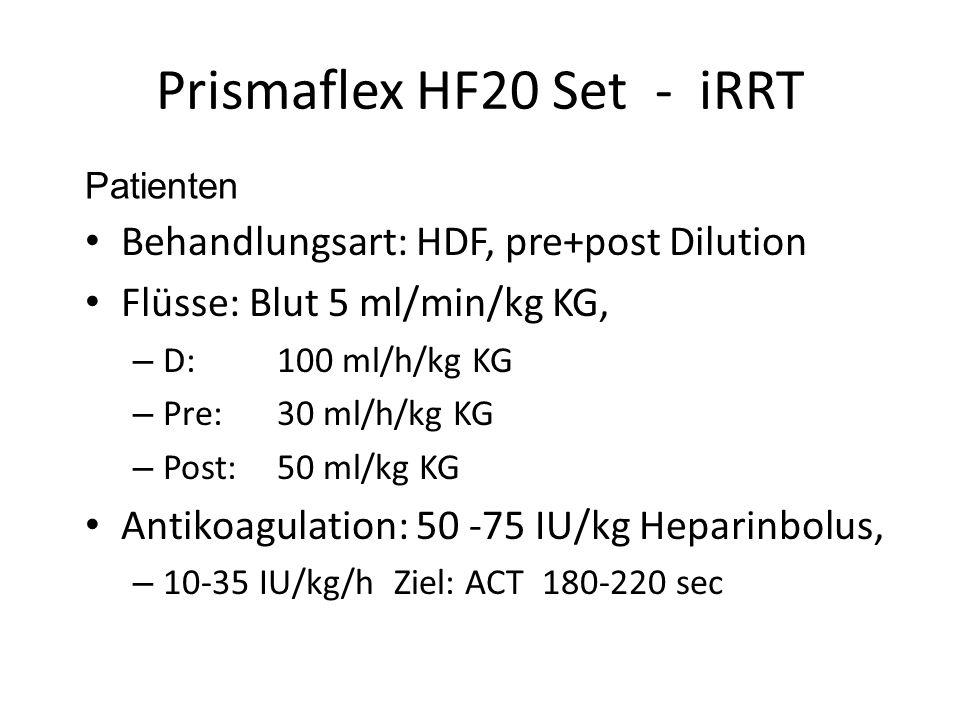 Prismaflex HF20 Set - iRRT