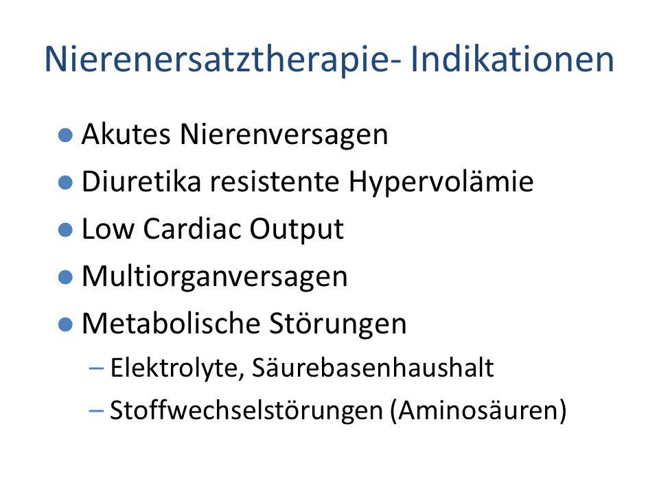 Nierenersatztherapie- Indikationen