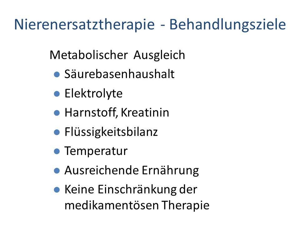Nierenersatztherapie - Behandlungsziele