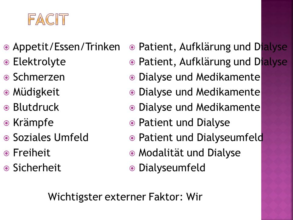 Facit Appetit/Essen/Trinken Elektrolyte Schmerzen Müdigkeit Blutdruck