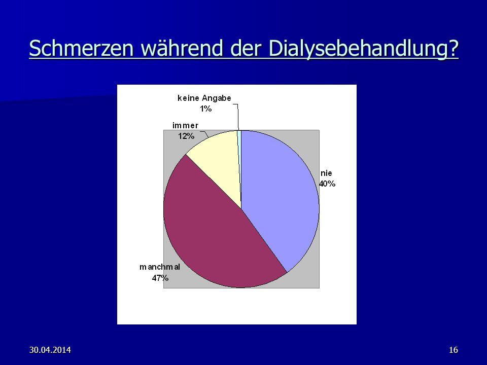 Schmerzen während der Dialysebehandlung