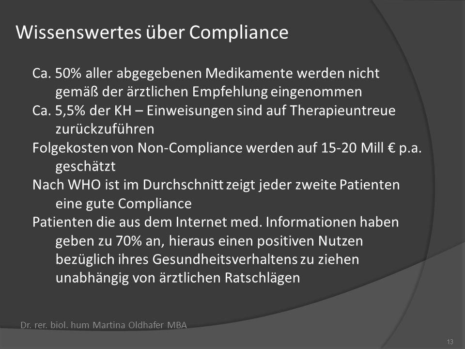 Wissenswertes über Compliance