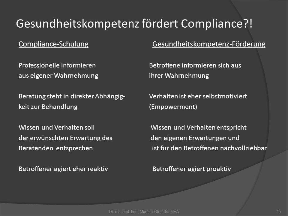Gesundheitskompetenz fördert Compliance !
