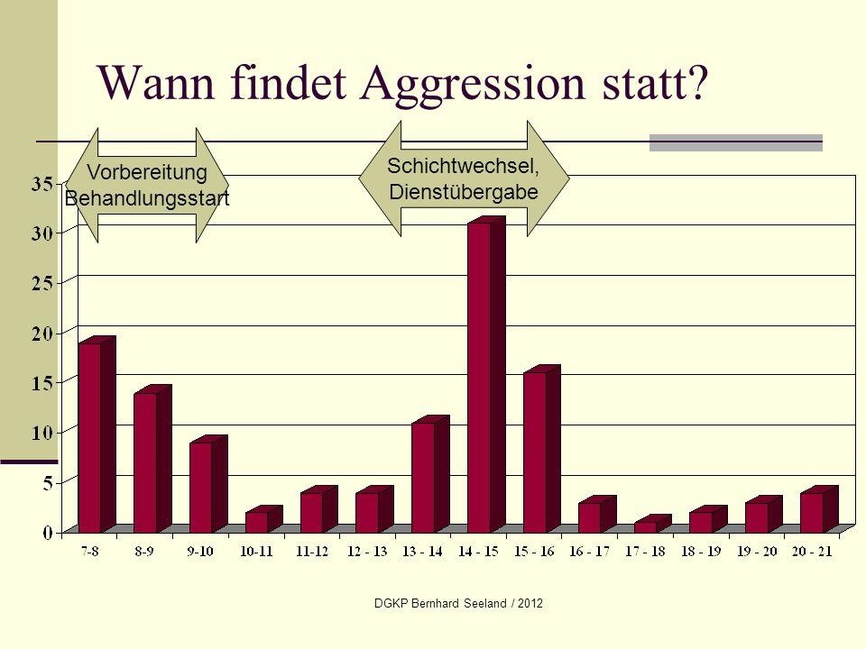 Wann findet Aggression statt