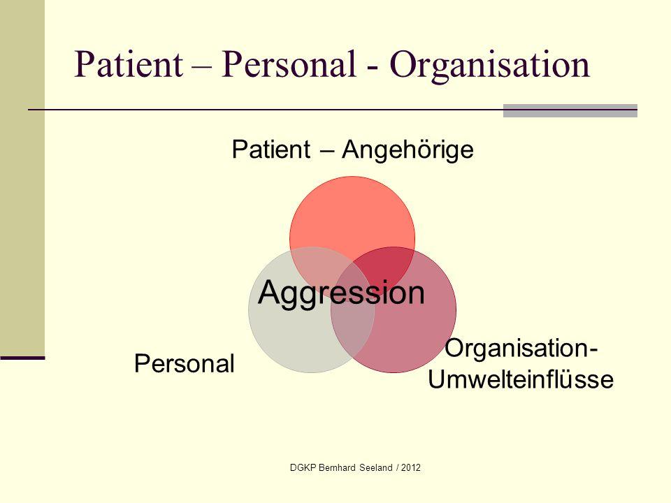 Patient – Personal - Organisation