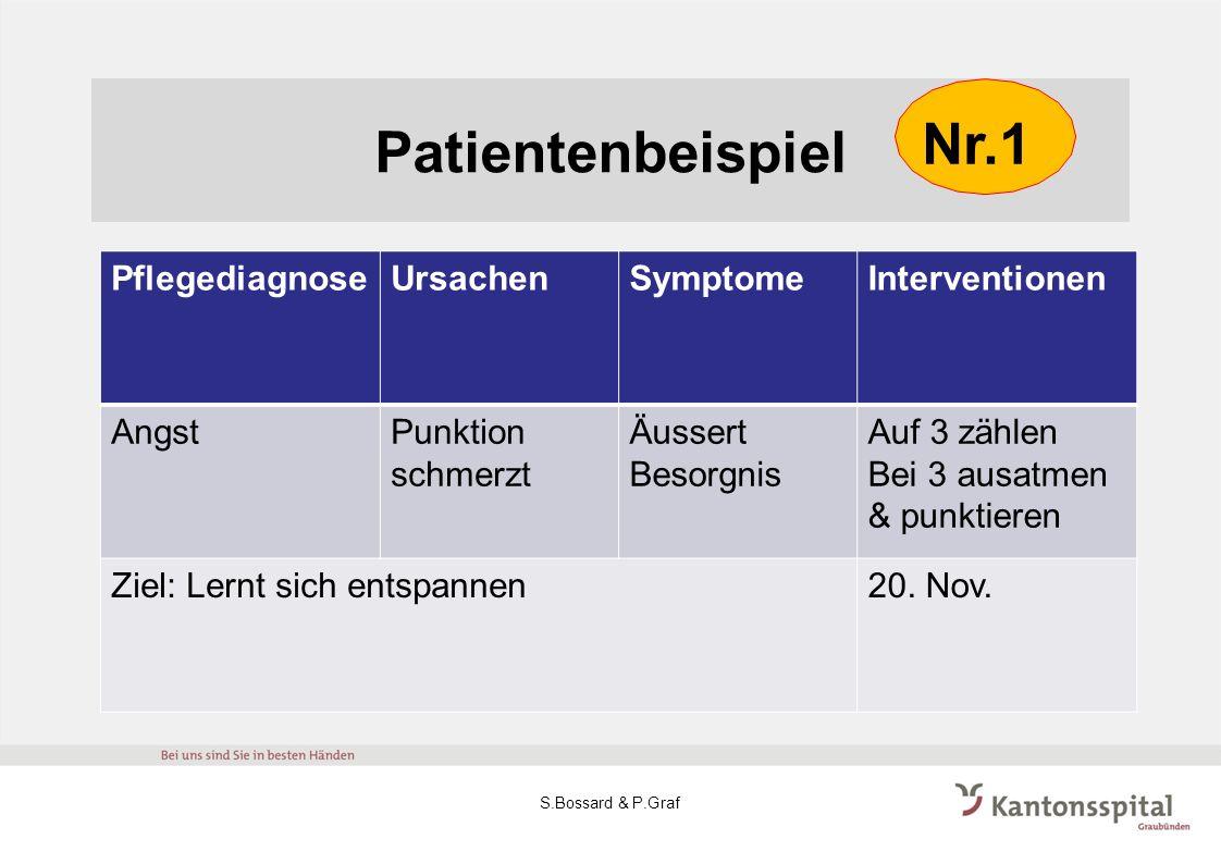 Nr.1 Patientenbeispiel Pflegediagnose Ursachen Symptome Interventionen