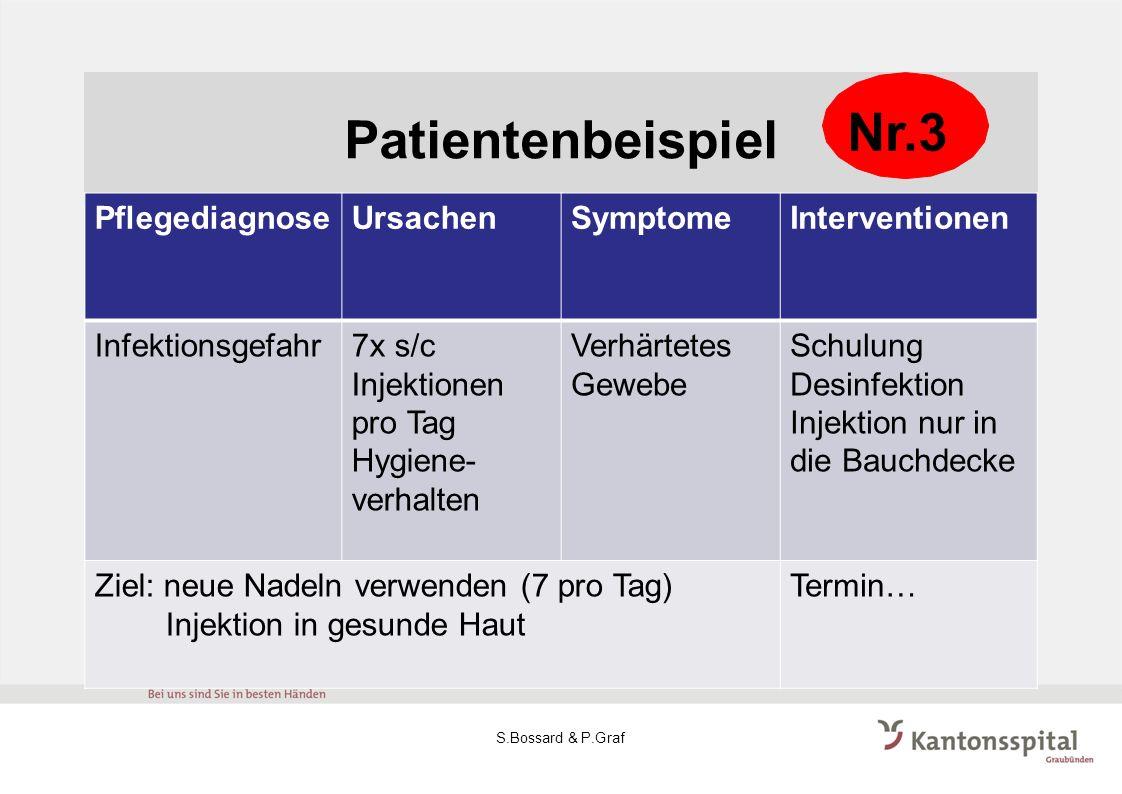 Nr.3 Patientenbeispiel Pflegediagnose Ursachen Symptome Interventionen