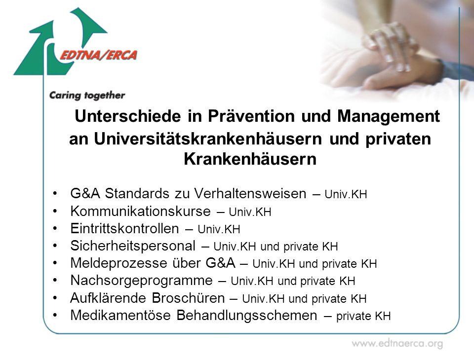 Unterschiede in Prävention und Management an Universitätskrankenhäusern und privaten Krankenhäusern