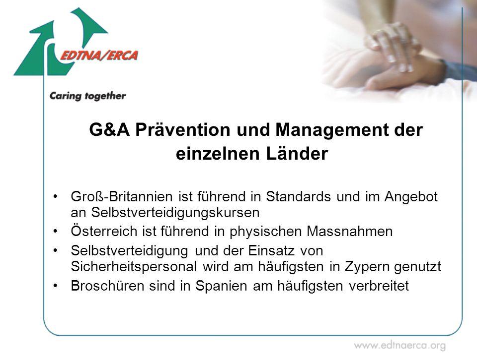 G&A Prävention und Management der einzelnen Länder