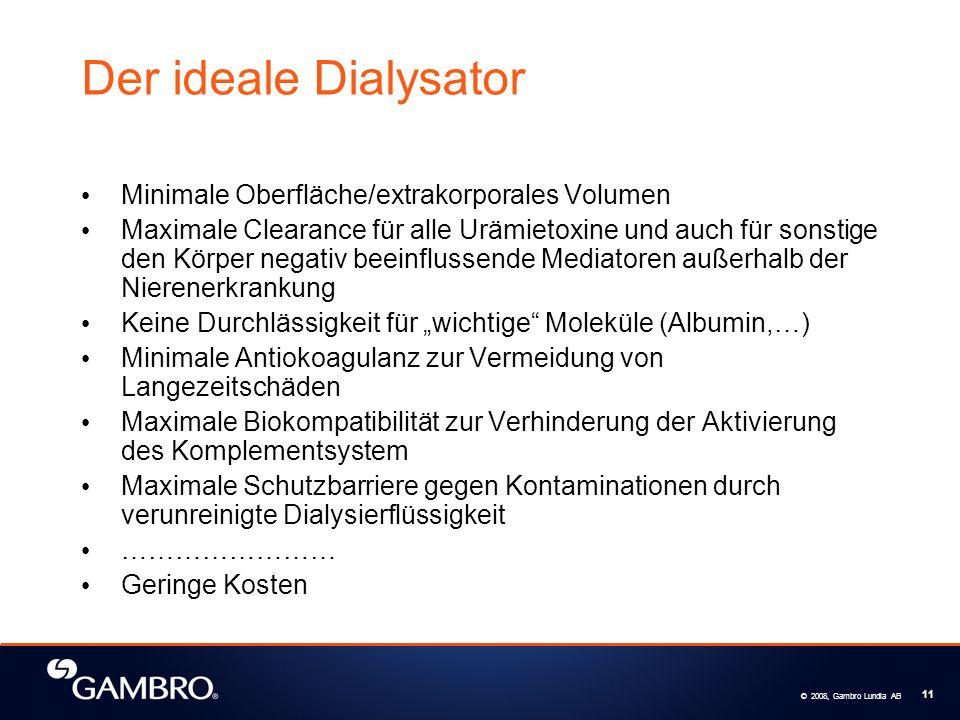 Der ideale Dialysator Minimale Oberfläche/extrakorporales Volumen