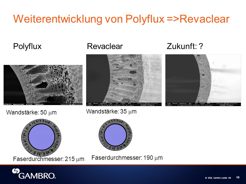 Weiterentwicklung von Polyflux =>Revaclear