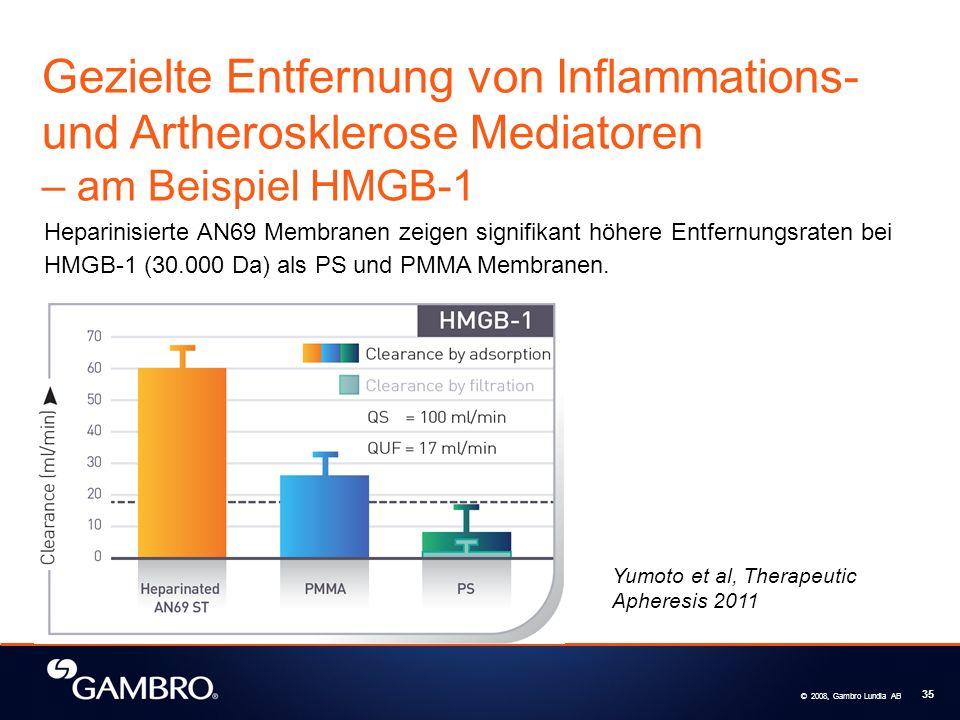 Gezielte Entfernung von Inflammations- und Artherosklerose Mediatoren – am Beispiel HMGB-1