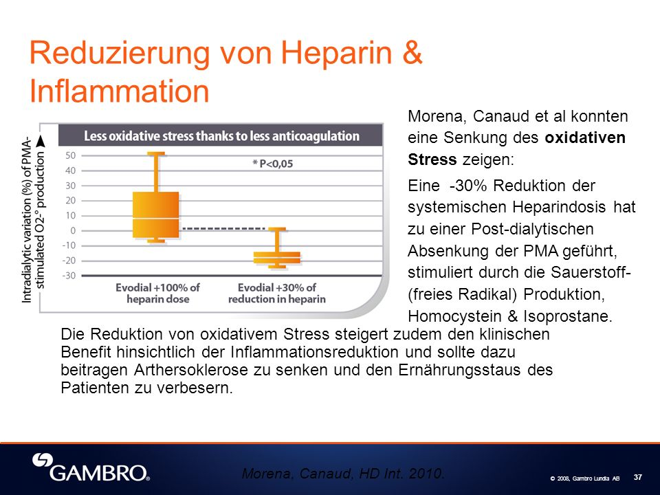 Reduzierung von Heparin & Inflammation