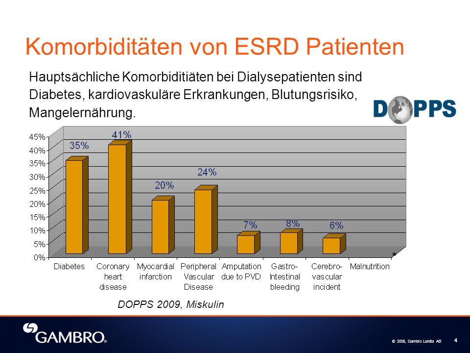 Komorbiditäten von ESRD Patienten