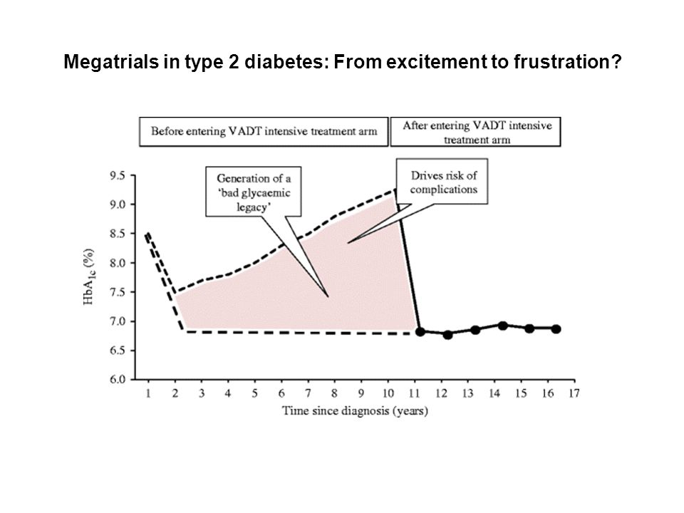 Megatrials in type 2 diabetes: From excitement to frustration
