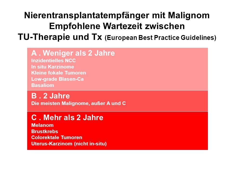 Nierentransplantatempfänger mit Malignom Empfohlene Wartezeit zwischen