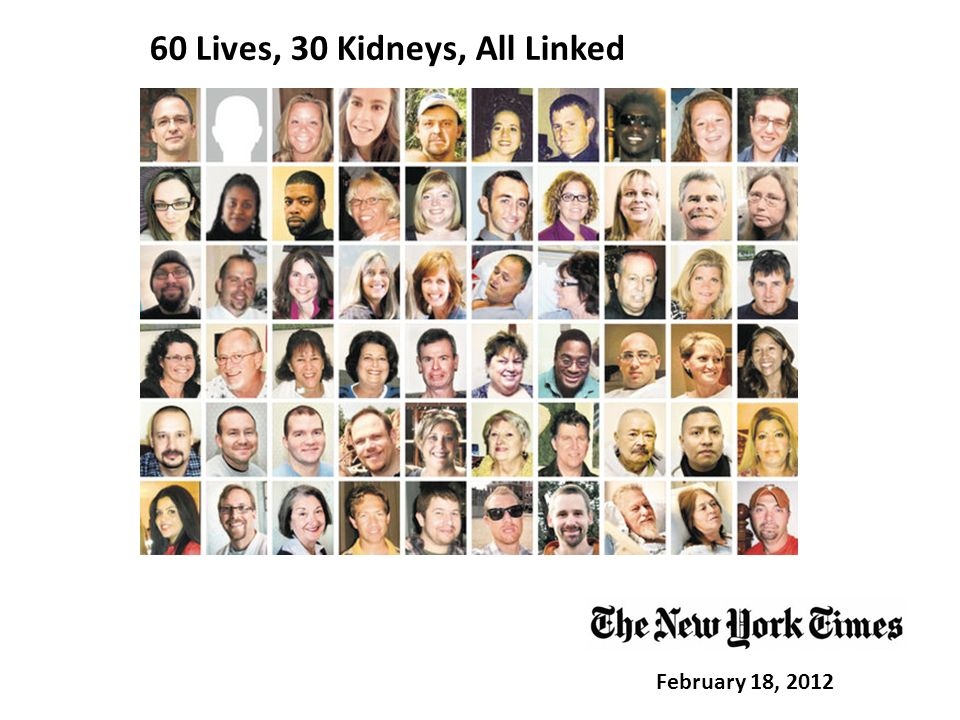 60 Lives, 30 Kidneys, All Linked