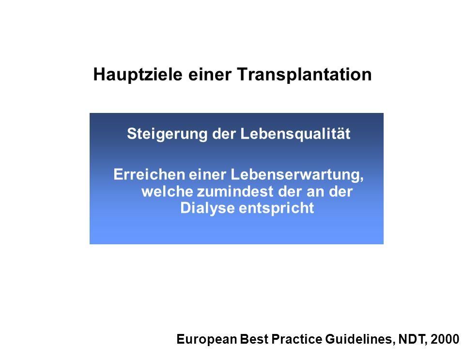 Hauptziele einer Transplantation